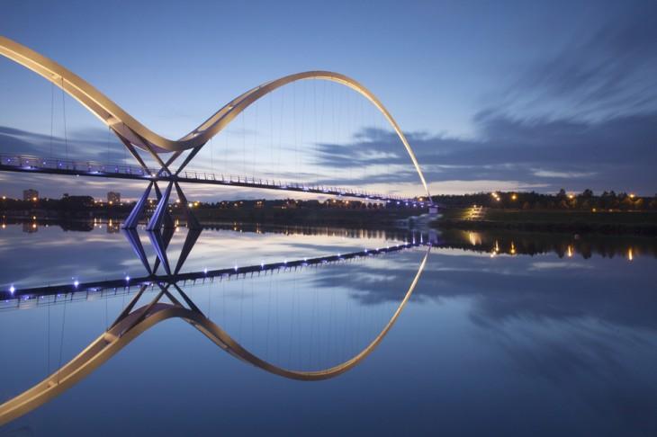 Puente infinito, Reyno Unido