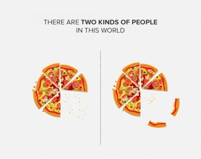 las rebanadas de pizza