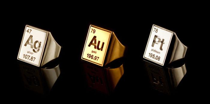 anilos con la denominación química de cada metal
