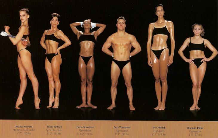 cuerpo según diferentes disciplinas deportivas (15)