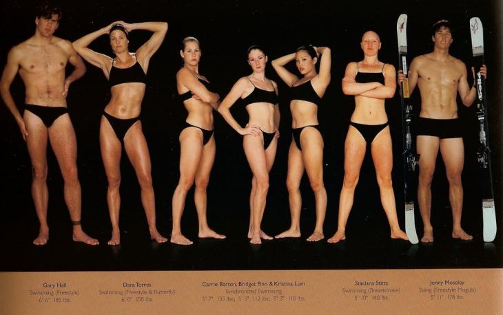 cuerpo según diferentes disciplinas deportivas (4)