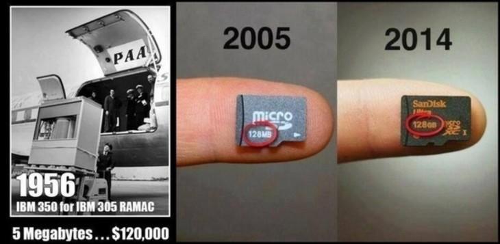 disco duro 1958, micro sd 2014