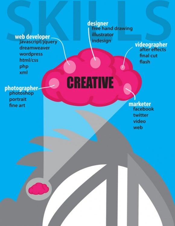 curri creativo fondo azul