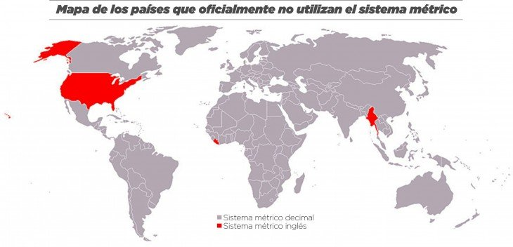mapa de sistemas metricos
