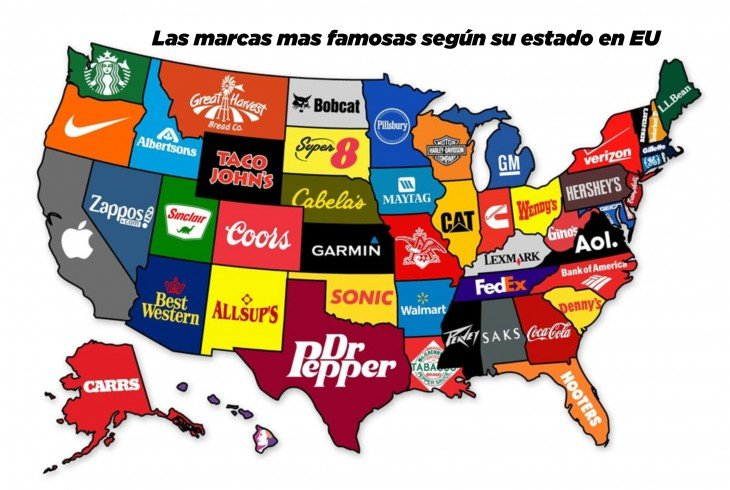 las marcas y sus estados