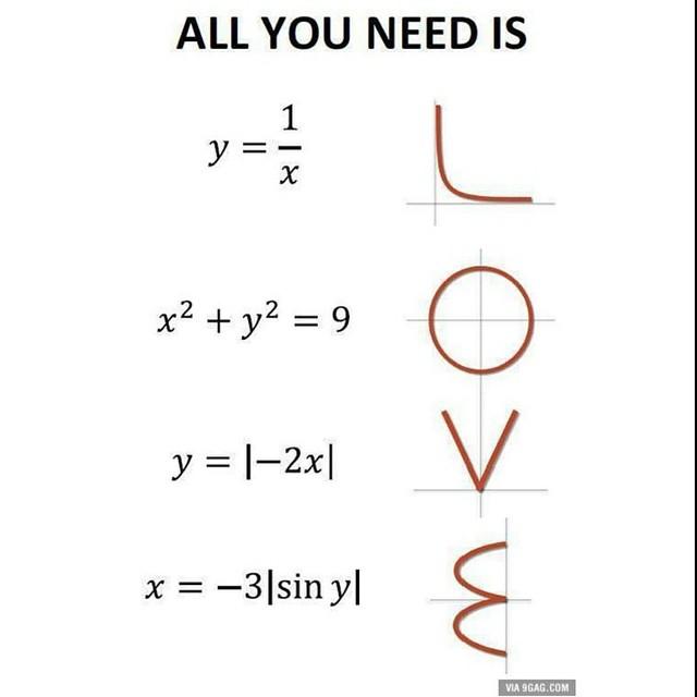 Respuestas en un examen de matemáticas con la palabra LOVE