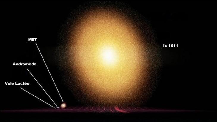 Comparación de las galaxias