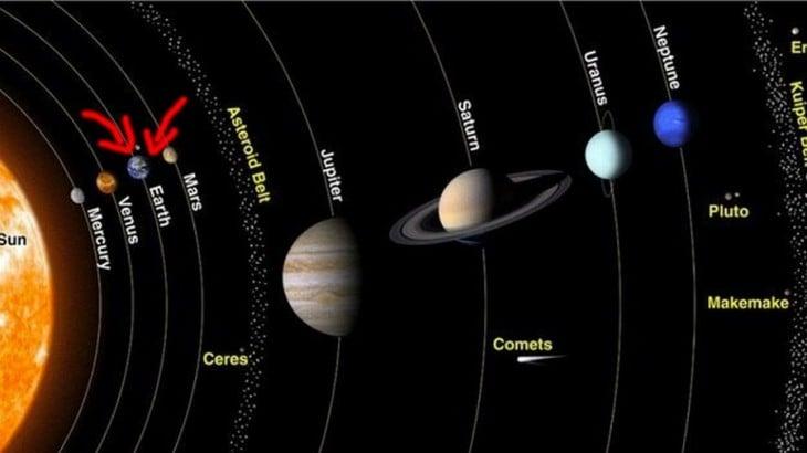 Imagen que muestra cada uno de los planeta del sistema solar