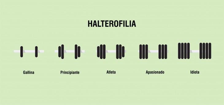 Imagen que muestra la halterofilia