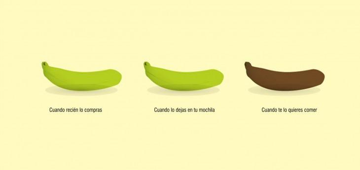 Imagen del proceso de un plátano