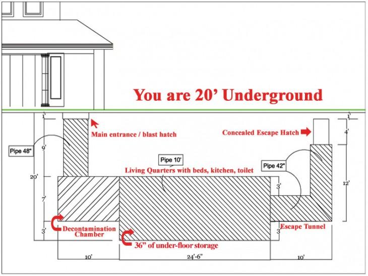 planos de una casa subterranea