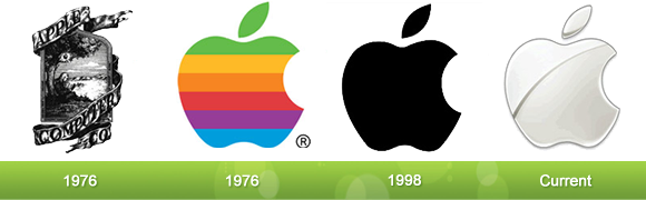 EVOLUCION DEL LOGOTIPO APPLE A TRAVÉS DE LA HISTORIA