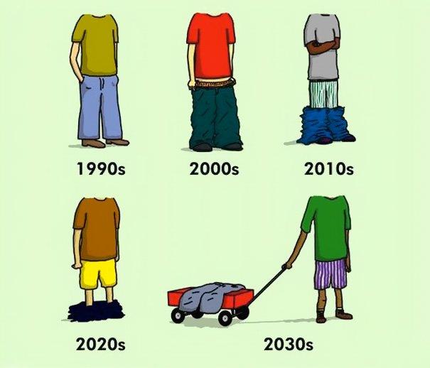 como ha cambiado la moda en los últimos años