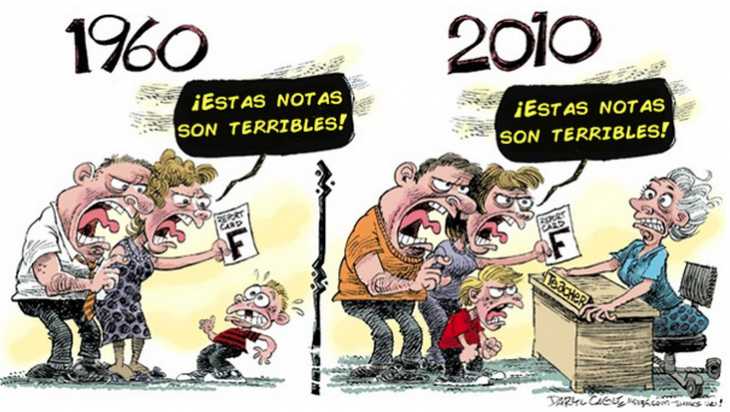 diferencia de la educación del año 1960 al 2010