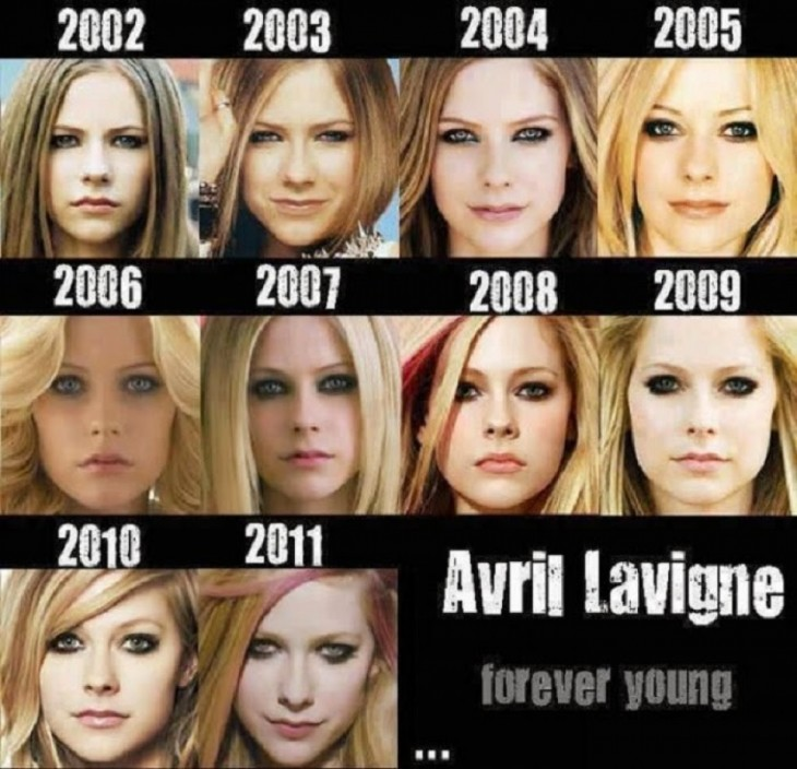 Avril Lavinge. La fuente de la eterna juventud