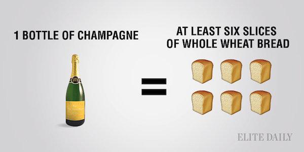 calorías de una botella de champagne comparada con piezas de pan