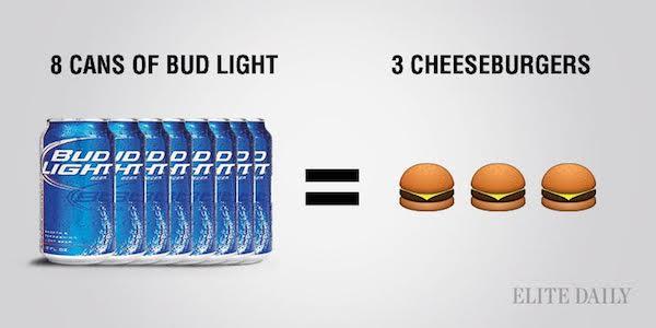comparación de las calorías de la cerveza con las hamburguesas