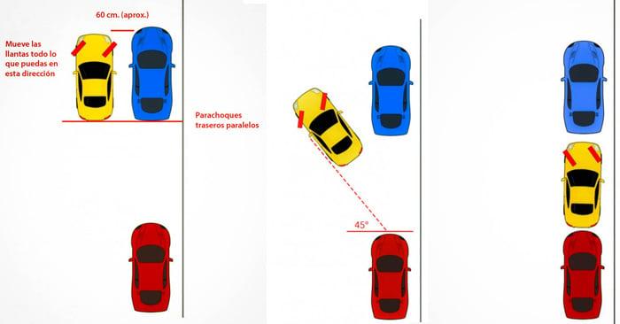 Truco b sico para estacionarse en 5 sencillos pasos for Espejo para ver al bebe en el auto