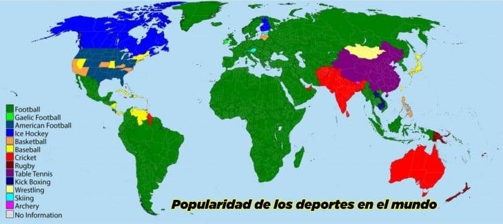 popularidad de los deportes en el mundo