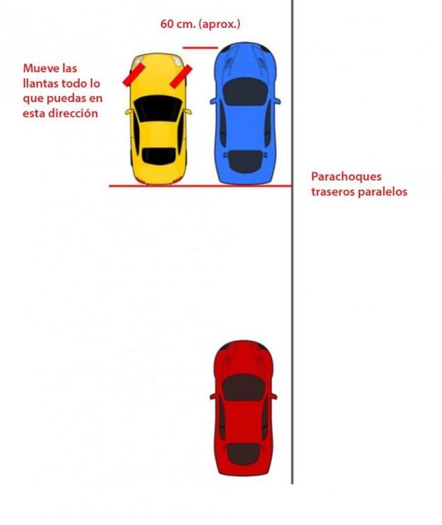 Imagen que explica el primer paso para estacionarte entre dos coches