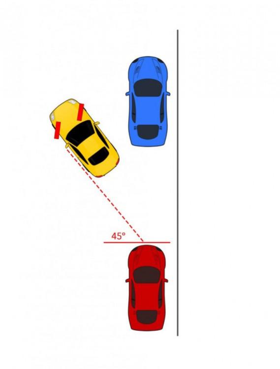 imagen que muestra estar a 45° entre dos carros para estacionarte