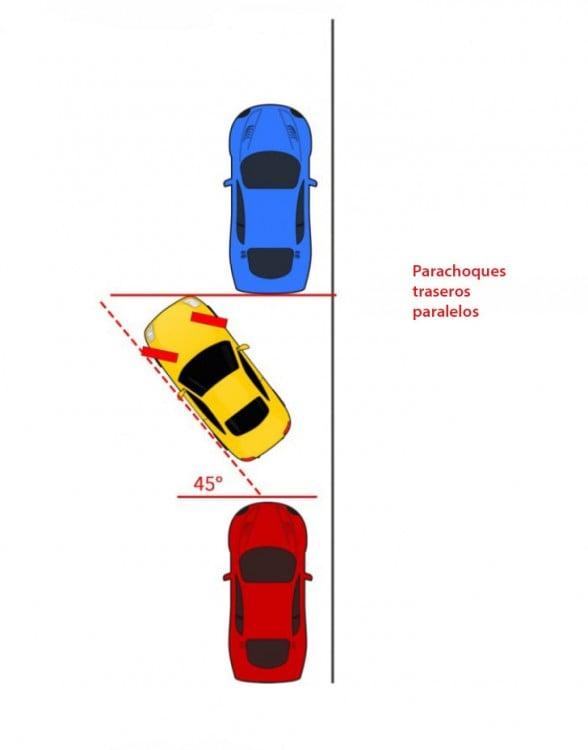 imagen que muestra como un carro se estaciona en un espacio entre dos carros estacionados