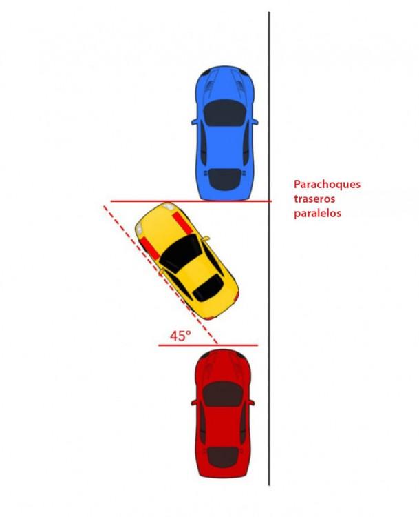 imagen que muestra un carro a punto de estacionarse entre dos coches