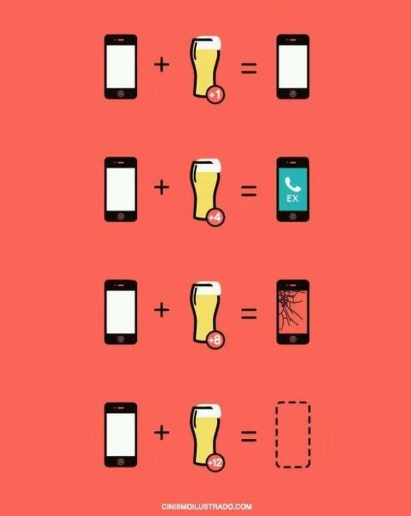 Ilustración de las consecuencias de beber mucho