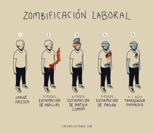 ilustración de la zombificación laboral según Eduardo Salles
