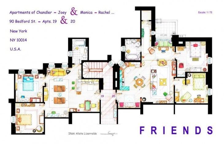 Plano del departamento de la serie Friends