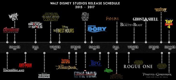 Calendario de próximos lanzamientos de Disney hasta el 2017