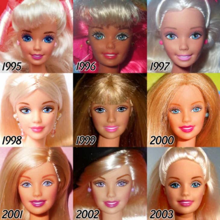 Evolución de la barbie de 1995