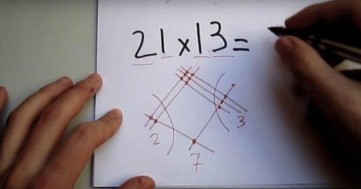 Ingeniosos método multiplicador