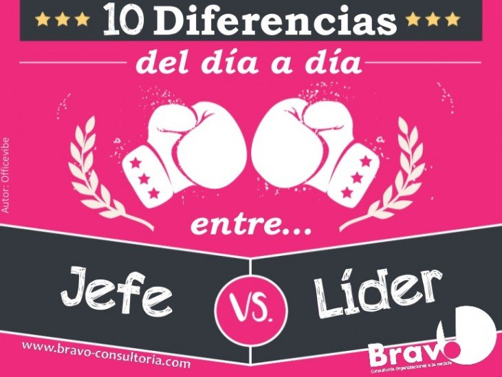 10 diferencias entre jefe y líder