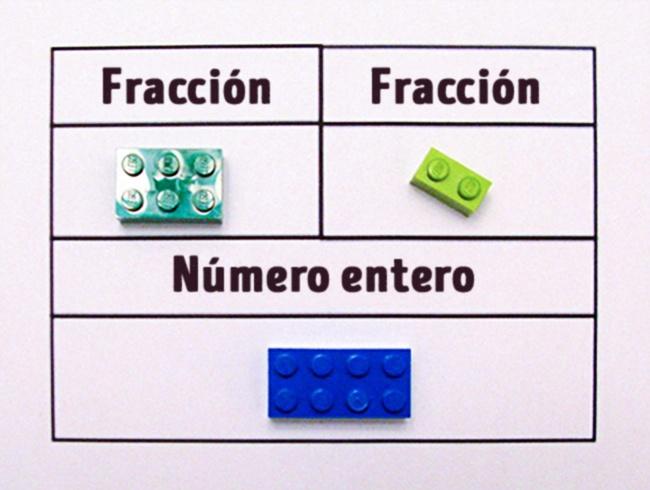 Cómo utilizar los legos para las fracciones