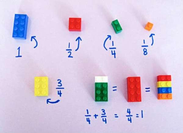 sumas de fracciones