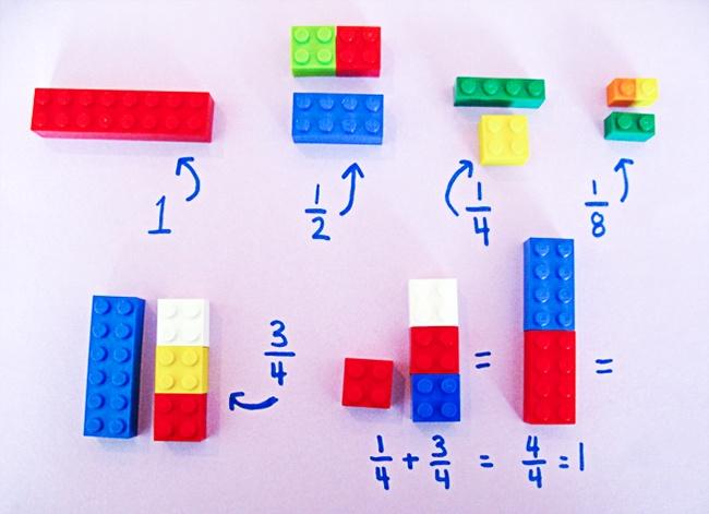 cómo sumar fracciones con legos
