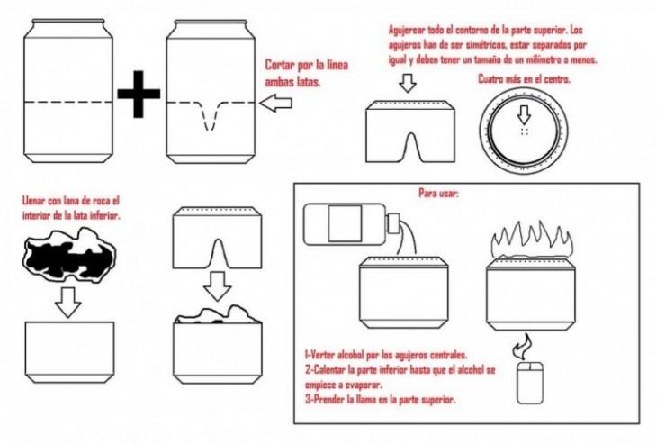 Paso a paso de cómo crear un quemador de estufa