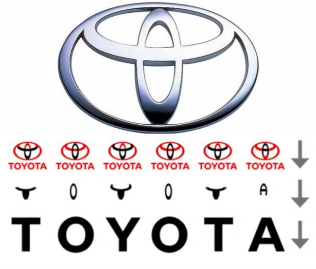 Significado del logotipo de la toyota