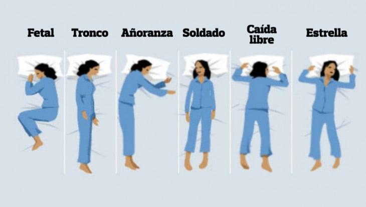 ilustración de una mujer en las 6 posiciones más comunes para dormir
