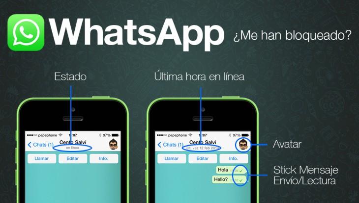 Cómo saber si me bloquearon en Whatasapp