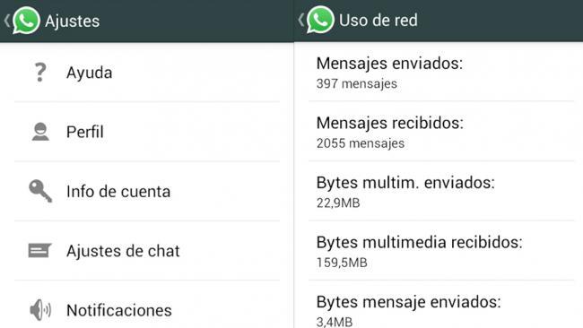 Cómo saber cuántos datos gastos con el Whatsapp
