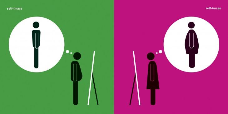 ilustración que muestra la percepción que tiene cada género de sí mismo
