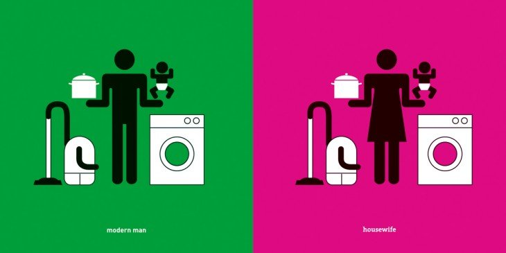 ilustración que muestra la diferencia entre un hombre moderno y una ama de casa