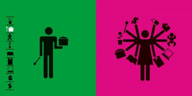 ilustración que muestra la diferencia de un hombre focalizado con una mujer multitareas