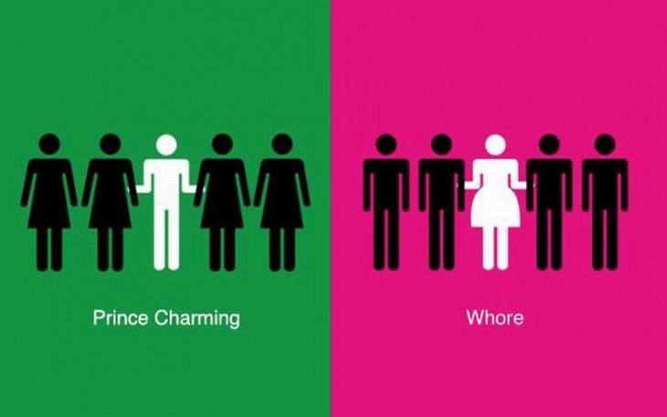 imagen que muestra la diferencia de un hombre rodeado de mujeres a una mujer rodeada de hombres