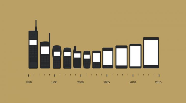 ilustración que muestra la evolución de los celulares