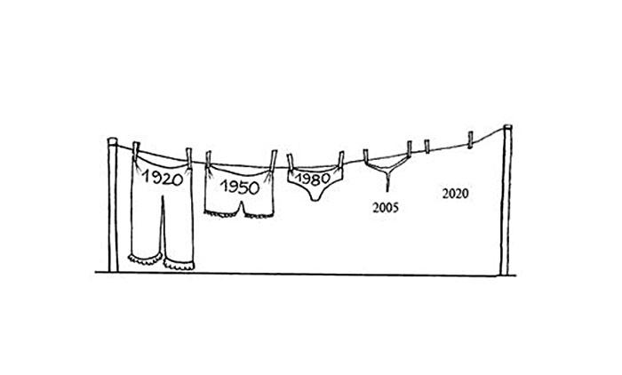 ilustración que muestra como ha evolucionado la ropa interior en los últimos años