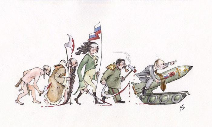 Ilustración que muestra la evolución rusa