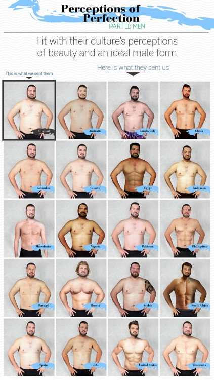 Percepción de la perfección photoshop al cuerpo de un hombre para conocer estándares de belleza